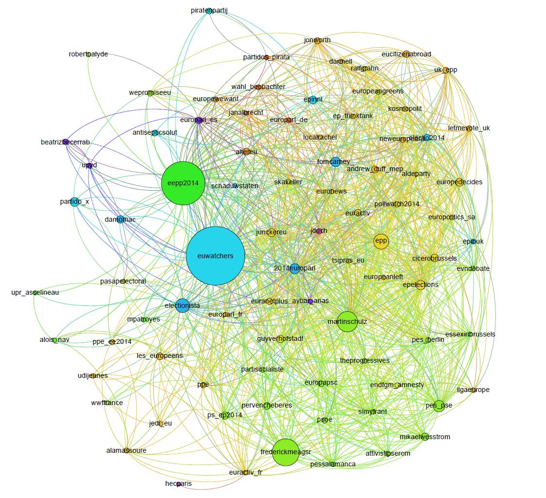 EP2014_avril_connecteurs_map