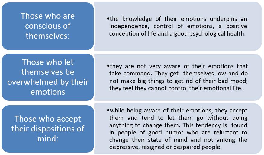 Social Emotional Learning Pays Off >> Emotional Intelligence In Management Master Intelligence